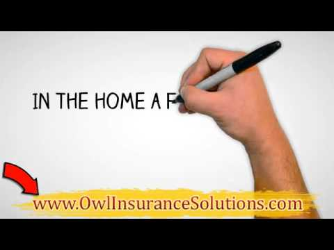 Disability Insurance |Cover Expenses | Income Protection
