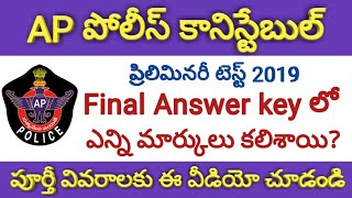 AP Police Constable Recruitment 2019 Latest Updates   APSLPRB Constable Results 2019