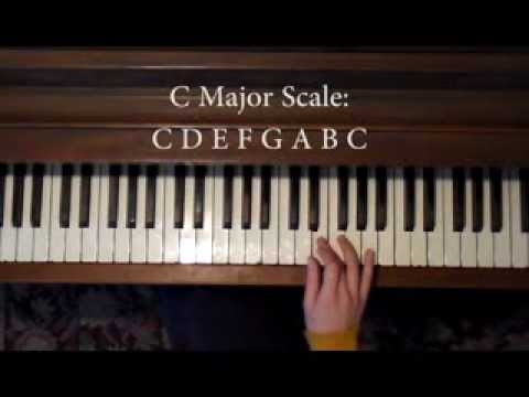 Lessons - Scales - Exercises In C Major