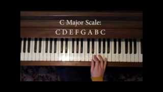 Free Beginner Piano Lesson and Daily Exercises- Major Scales