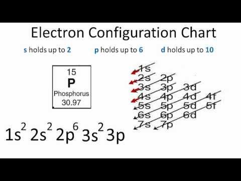 Phosphorus Electronbriframe Titleyoutube Video Player Width