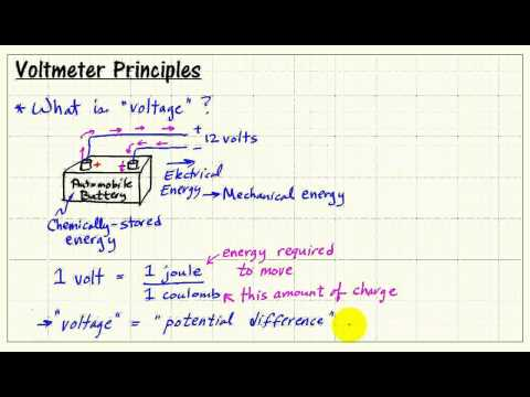 Voltmeter principles