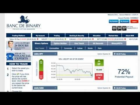 Binary Options Pips Differential Swing Trading Strategy