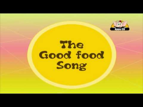 Learn Fruits & Vegetables in Kannada  - The Good Food Song