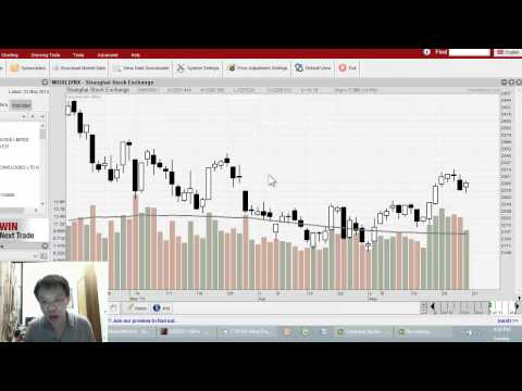 May 27 2013 Singapore stocks, regional markets and more with Jonathan Tan