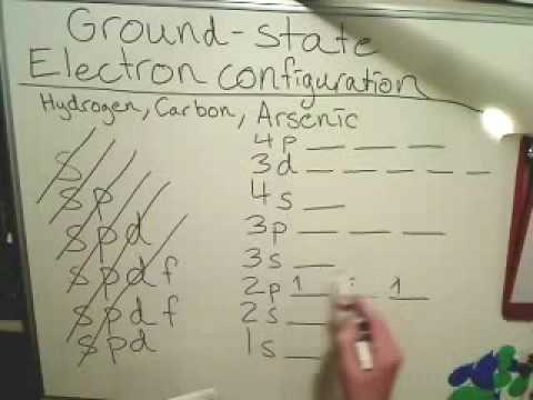 how to write a electron configuration