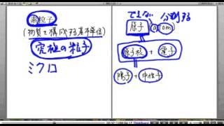 高校物理解説講義:「素粒子」講義1