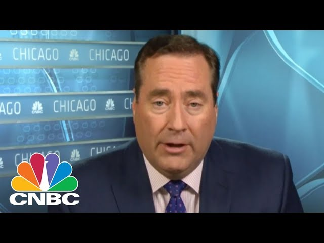 How China Tariffs Would Hit The Automaker Industry | CNBC