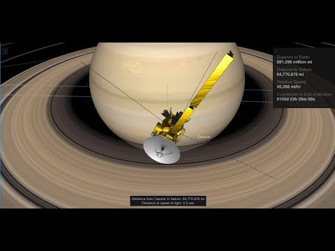Cassini Real Time Simulation : Grand Finale Orbit 20 dipping into Saturn's atmosphere