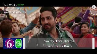 download lagu Top 10 Hindi Songs Of The Week - 19 gratis
