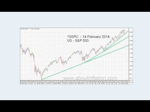 World Indices Trend Lines - DJ30, S&P 500, Nasdaq 100, Gold and Silver Index weekly 2014 February 14
