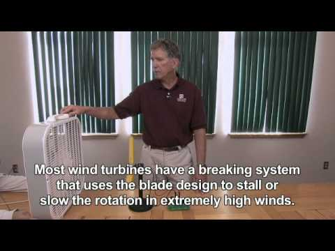Renewable Energy: Wind Turbine Model