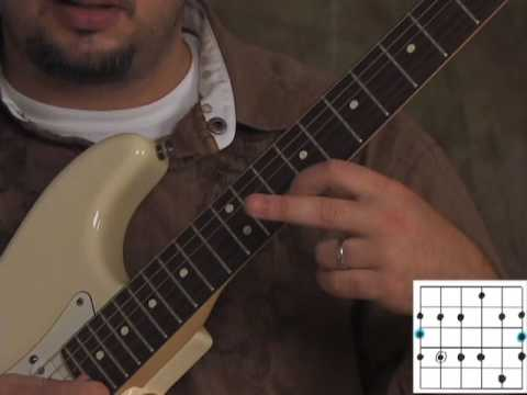 Guitar Scales Lesson - Pentatonic Scale Shape To Add To Your Arsenal - Blues Lead Guitar