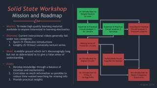 Channel Mission & Roadmap: Solid State Workshop
