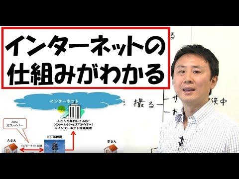 【パソコン】5分でわかるインターネットの仕組み/驚異の高性能!!3万円で作るゲーミングPCが凄過ぎ/山本道場…他関連動画