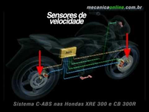 Sistema C-ABS - Honda CB 300R e XRE 300