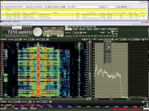 Chine Radio International on 7210 Khz with 20 Khz bandwidth