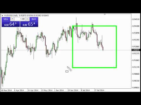 AUD/USD Technical Analysis for August 8 2014 by FXEmpire.com