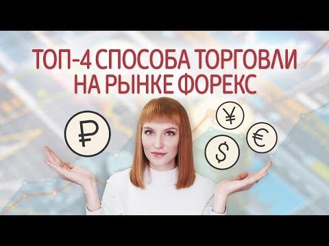 Рейтинг надежных форекс-брокеров в России (Forex Club, Alpari). ТОП-4 лучших Forex брокера.