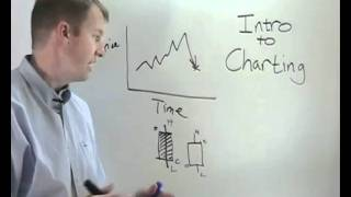 Lesson 3 - Introduction to charting