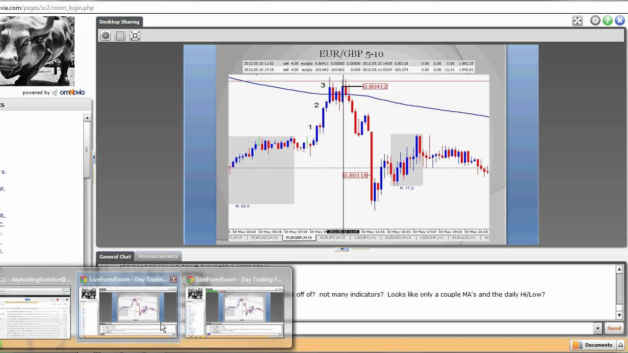 Watch live forex tv