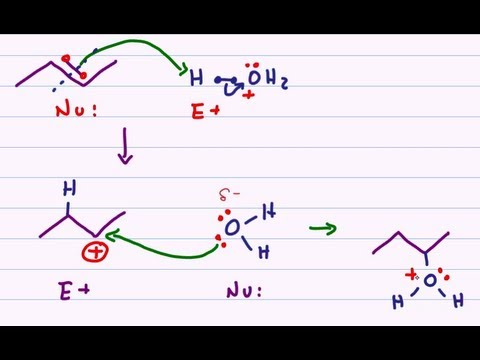 Hydration of Alkenes - Acid Catalyzed Reaction Mechanism