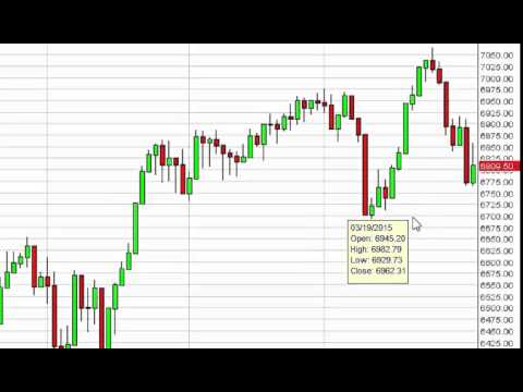 FTSE 100 Technical Analysis for April 2 2015 by FXEmpire.com