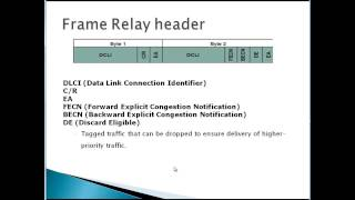 Frame Relay _ Part 1, CCNA 04_Connecting Networks - Chapter 4