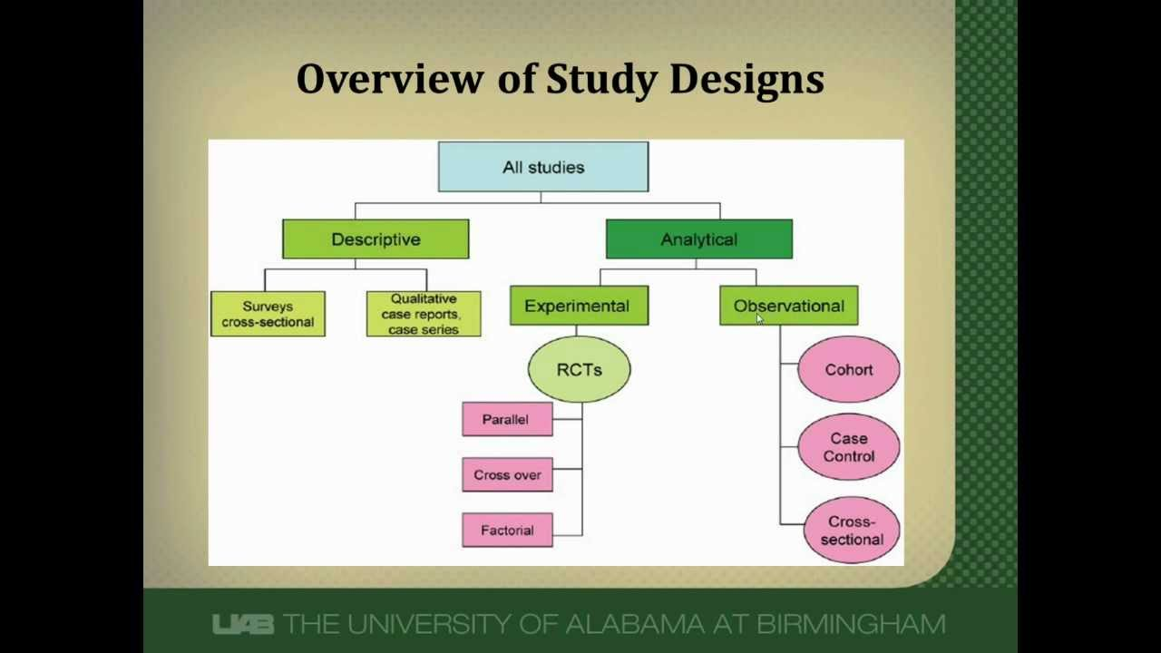 how to find limiations and strengths of a study