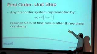 Control Systems Engineering - Lecture 3 - Time Response