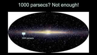 Introductory Astronomy: Spectroscopic Parallax