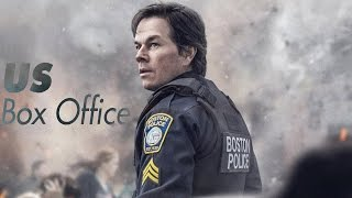 Top Box Office (US) Weekend Of January 13 - 15, 2017