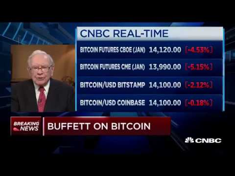 Warren Buffett on Bitcoin!