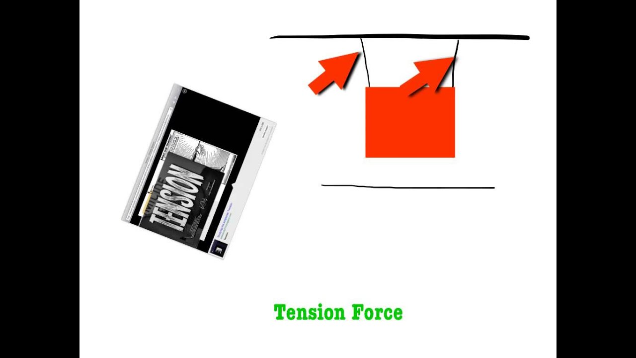 Tension Force Tension Force