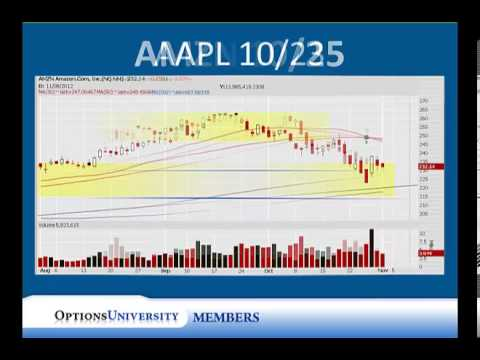 Stock Market Recap: Apple (AAPL), Google (GOOG) - November 2nd, 2012