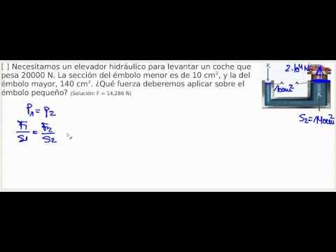 Ejercicio Resuelto Hidráulica Prensa Hidráulica 1