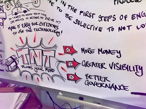 Wiener Börse Insights #2 - TNT IPO goes Crowd Dialog