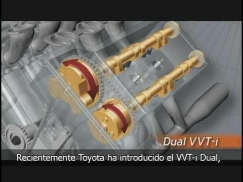 Tecnología VVT-i