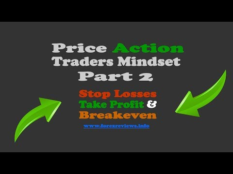 Price Action Traders Mindset - Part 2 - Stop Losses, Take Profit & Breakeven