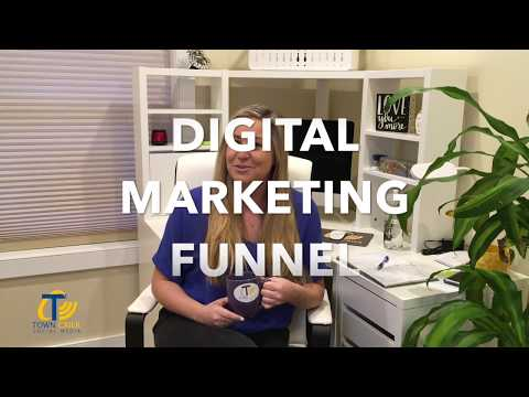 Review On Digital Marketing Funnel Part I