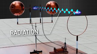 Understanding Electromagnetic Radiation! | ICT #5
