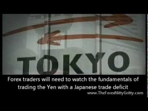 Trading the Yen with a Japanese Trade Deficit