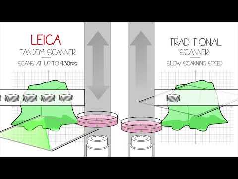 VISUALIZACIÓN MICROSCOPICA EN 3D – EN TIEMPO REAL : LEICA