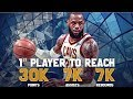 LeBron James Top 10 for Each Chapter of His Career MP3