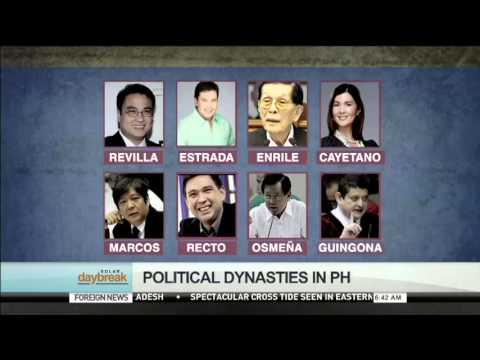 Political Dynasties in PH