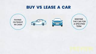 Should you buy or lease your a car🚘