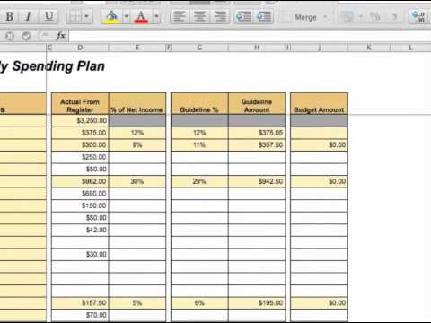 zero balance budget template - creating a zero based budget youtube