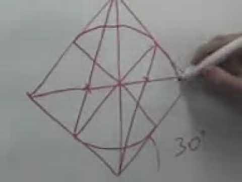 Clases de dibujo de elipses en isométrica