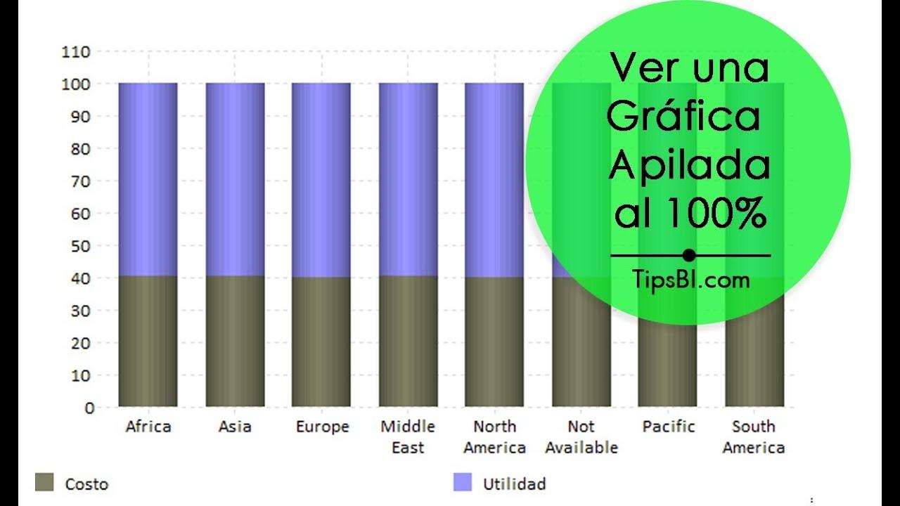 Barras Apiladas Excel Gráfica de Barras Apilada al
