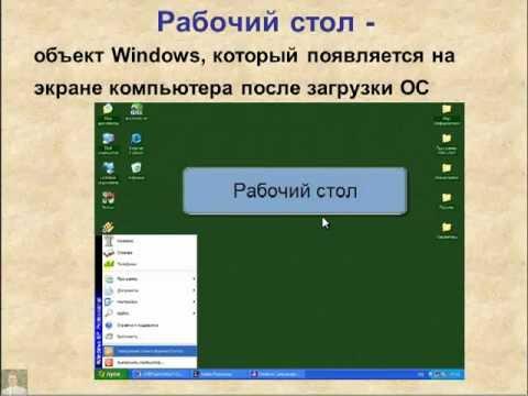 Понятие об ОС. Файлы, папки, диск, рабочий стол.